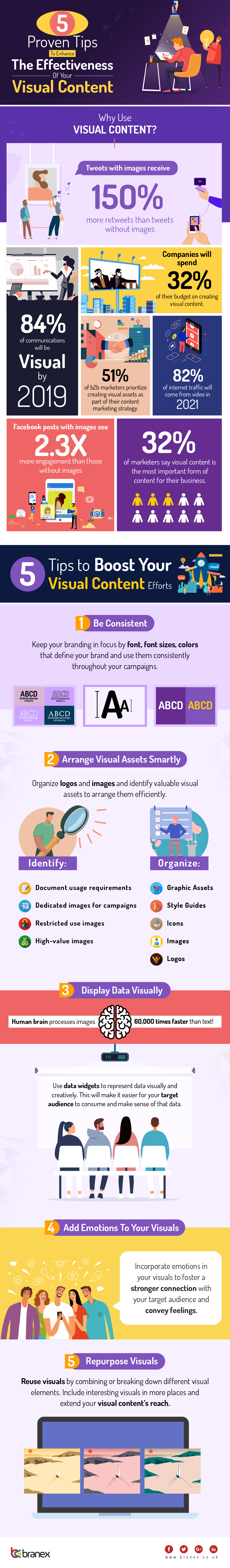 Digital Marketing: Tips to Boost Your Visual Content [Infographic]